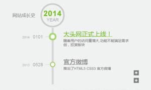 jQuery网站发展历程时间轴