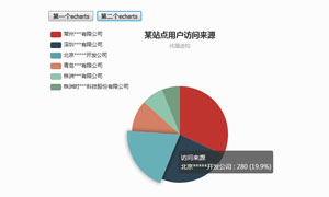 echarts.js饼状图图表数据插件