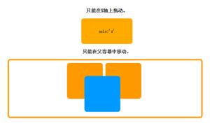 jquery自定义div拖动插件