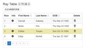 jquery动态表格数据加载显示代码