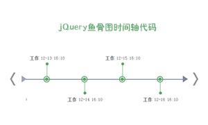 jquery鱼骨图样式横向时间轴代码