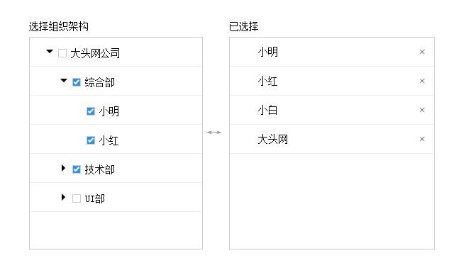 js公司组织架构树形下拉列表代码