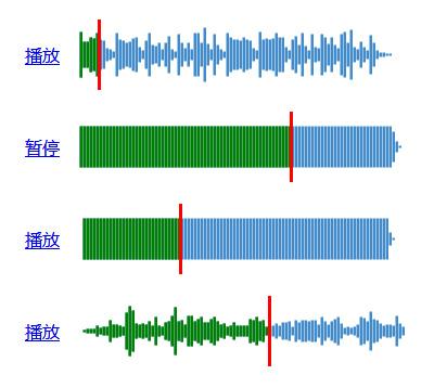 jquery可视化音阶音频播放插件