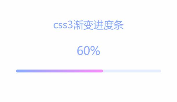 css3渐变样式百分比进度条代码