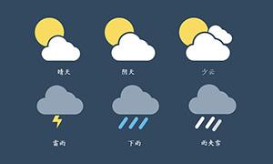 纯css3天气预报图标形状特效